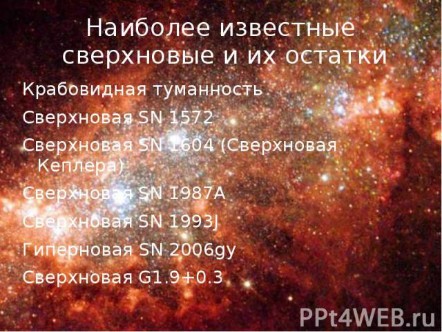 Крабовидная туманность Крабовидная туманность Сверхновая SN 1572 Сверхновая SN 1604 (Сверхновая Кеплера) Сверхновая SN 1987A Сверхновая SN 1993J Гиперновая SN 2006gy Сверхновая G1.9+0.3