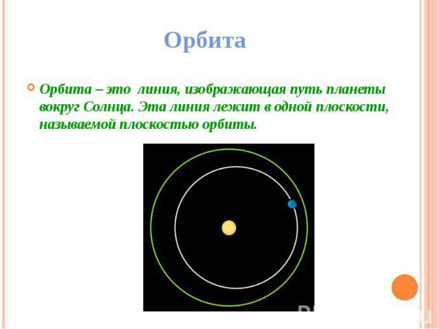 Орбита Орбита – это линия, изображающая путь планеты вокруг Солнца. Эта линия лежит в одной плоскости, называемой плоскостью орбиты.