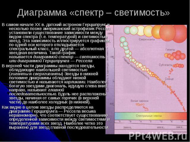 Диаграмма «спектр – светимость» В самом началеXXв. датский астроном Герцшпрунг и несколько позже американский астрофизик Рессел установили существование зависимости между видом спектра (т.е. температурой) и светимостью звезд. Эта зависим…