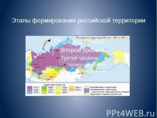 Этапы формирования российской территории