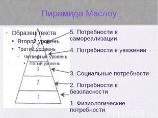 Пирамида Маслоу 5. Потребности в самореализации 4. Потребности в уважении 3. Соц