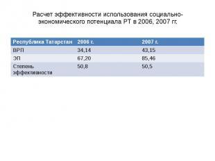 Расчет эффективности использования социально-экономическогопотенциала РТ в