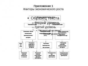 Приложение 1 Факторы экономического роста