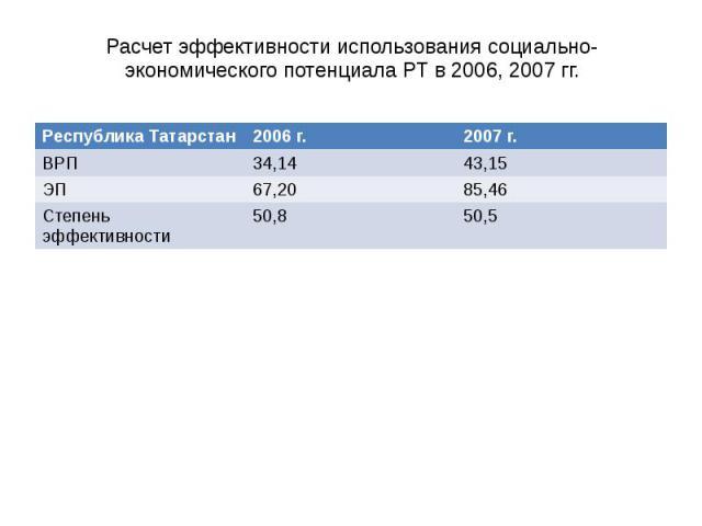 Расчет эффективности использования социально-экономическогопотенциала РТ в 2006, 2007 гг.