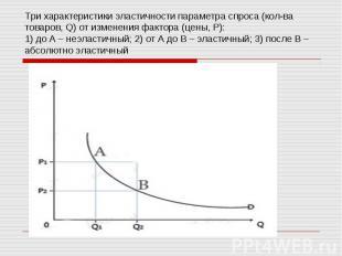 Три характеристики эластичности параметра спроса (кол-ва товаров, Q) от изменени