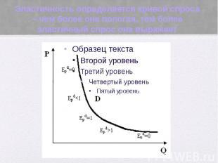 Эластичность определяется кривой спроса – чем более она пологая, тем более эласт