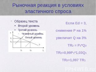Рыночная реакция в условиях эластичного спроса Если Ed = 3, снижение Р на 1% уве