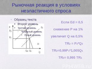 Рыночная реакция в условиях неэластичного спроса Если Ed = 0,5 снижение Р на 1%