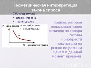 Геометрическая интерпретация закона спроса Кривая, которая показывает какое коли