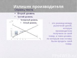 Излишек производителя это разница между рыночной ценой, которую производители по