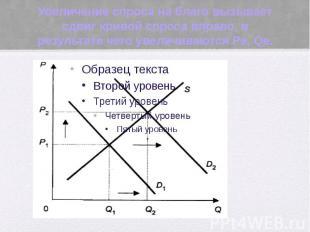 Увеличение спроса на благо вызывает сдвиг кривой спроса вправо, в результате чег