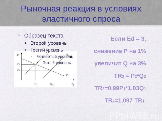Рыночная реакция в условиях эластичного спроса Если Ed = 3, снижение Р на 1% увеличит Q на 3% TR2 = Р2*Q2 TR2=0,99P1*1,03Q1 TR2=1,097 TR1