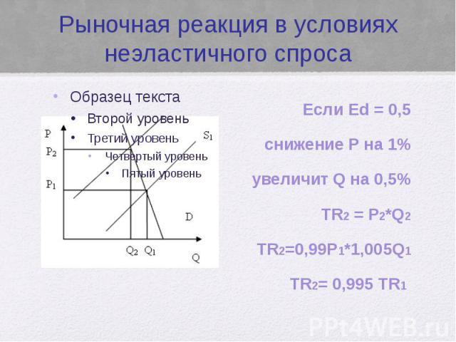 Рыночная реакция в условиях неэластичного спроса Если Ed = 0,5 снижение Р на 1% увеличит Q на 0,5% TR2 = Р2*Q2 TR2=0,99P1*1,005Q1 TR2= 0,995 TR1