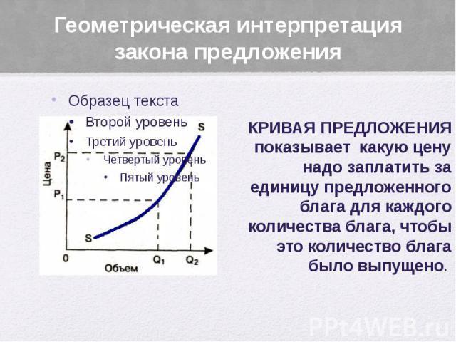 Геометрическая интерпретация закона предложения КРИВАЯ ПРЕДЛОЖЕНИЯ показывает какую цену надо заплатить за единицу предложенного блага для каждого количества блага, чтобы это количество блага было выпущено.