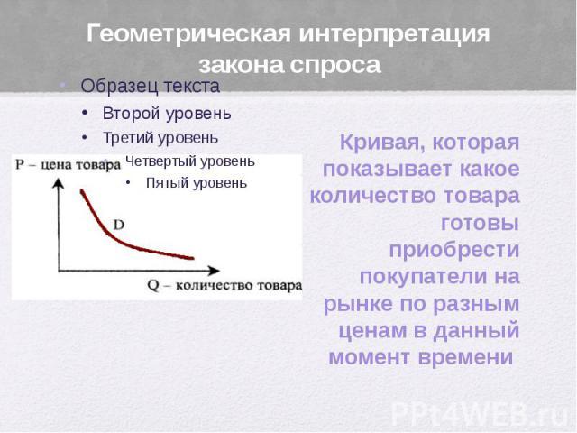 Геометрическая интерпретация закона спроса Кривая, которая показывает какое количество товара готовы приобрести покупатели на рынке по разным ценам в данный момент времени