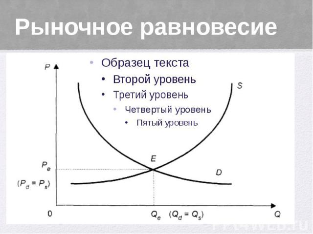 Рыночное равновесие