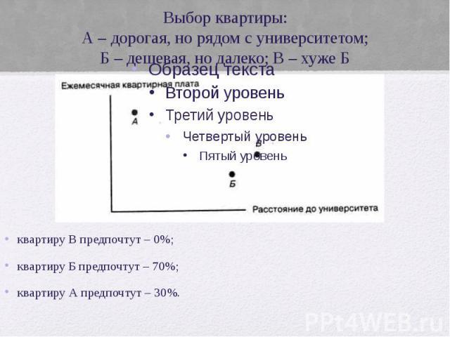 Выбор квартиры: А – дорогая, но рядом с университетом; Б – дешевая, но далеко; В – хуже Б квартиру В предпочтут – 0%; квартиру Б предпочтут – 70%; квартиру А предпочтут – 30%.