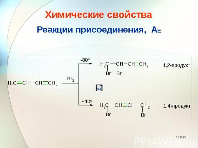 Химические свойства Химические свойства