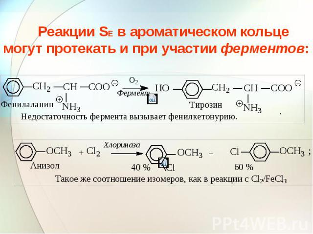Реакции SE в ароматическом кольце могут протекать и при участии ферментов: