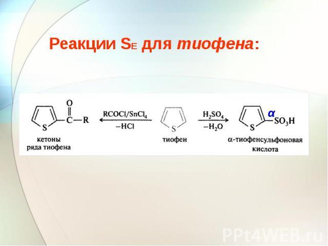 Реакции SE для тиофена: