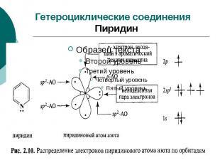 Гетероциклические соединения Пиридин
