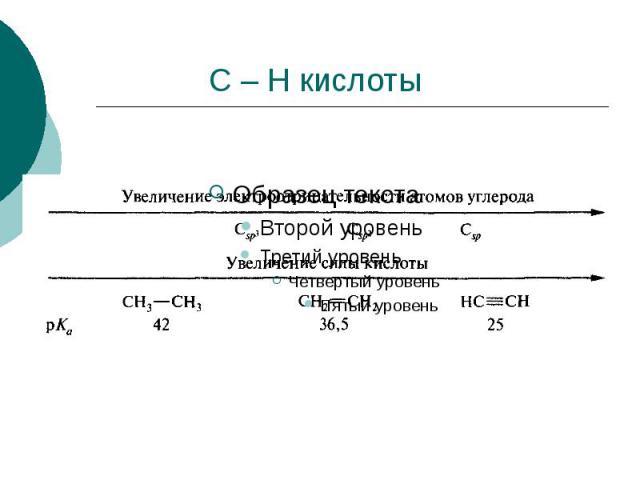 С – Н кислоты