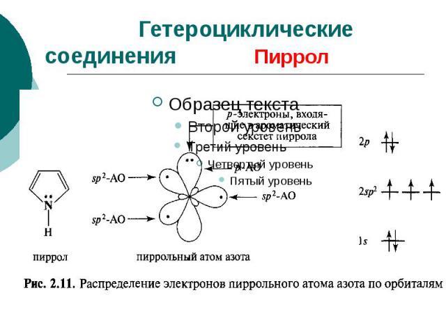 Гетероциклические соединения Пиррол