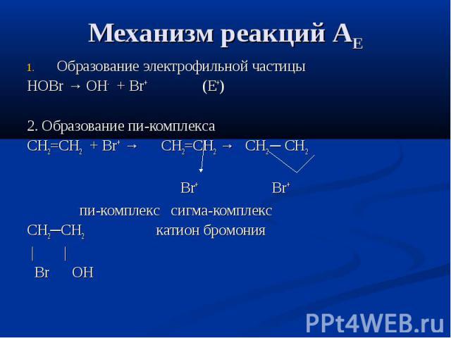 Механизм реакций АЕ Образование электрофильной частицы HOBr → OH- + Br+ (E+) 2. Образование пи-комплекса СН2=СН2 + Br+ → СН2=СН2 → СН2 ─ СН2 Br+ Br+ пи-комплекс сигма-комплекс СН2─СН2 катион бромония | | Br OH