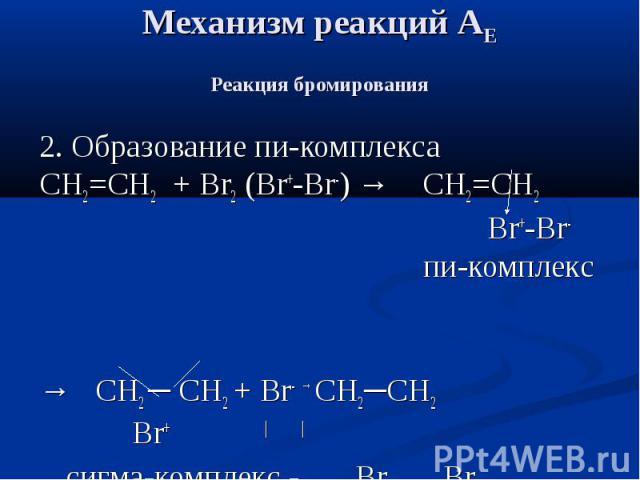 Механизм реакций АЕ Реакция бромирования 2. Образование пи-комплекса СН2=СН2 + Br2 (Br+-Br-) → СН2=СН2 Br+-Br- пи-комплекс → СН2 ─ СН2 + Br- → СН2─СН2 Br+ | | сигма-комплекс - Br Br катион бромония 1,2-дибромэтан