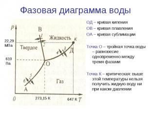Фазовая диаграмма воды ОД – кривая кипения ОВ – кривая плавления ОА – кривая суб