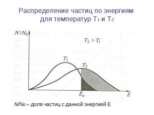 Распределение частиц по энергиям для температур Т1 и Т2