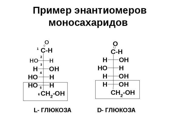 L- ГЛЮКОЗА D- ГЛЮКОЗА