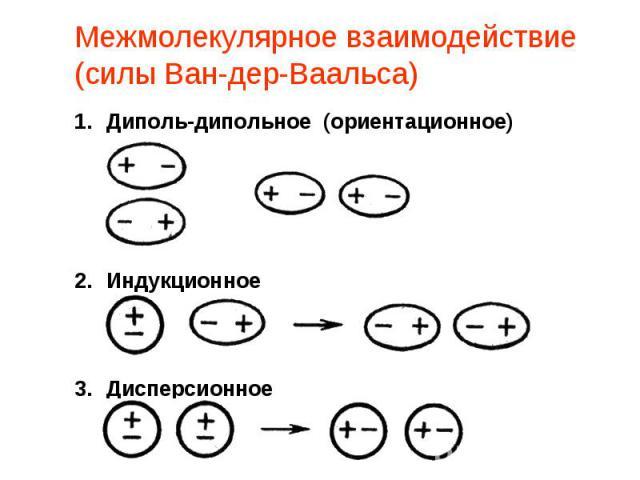 Межмолекулярное взаимодействие (силы Ван-дер-Ваальса)