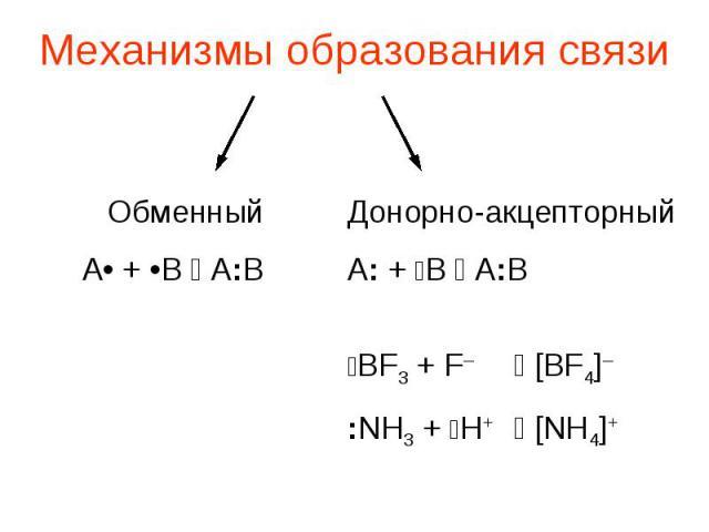 Механизмы образования связи