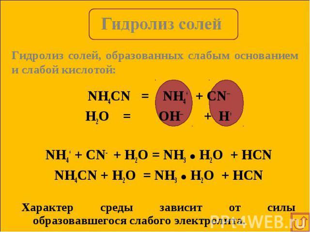 NH4CN = NH4+ + CN─ NH4CN = NH4+ + CN─ H2O = OH─ + H+ NH4+ + CN- + H2O = NH3 ● H2O + HCN NH4CN + H2O = NH3 ● H2O + HCN Характер среды зависит от силы образовавшегося слабого электролита.