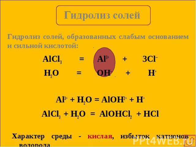 AlCl3 = Al3+ + 3Cl─ AlCl3 = Al3+ + 3Cl─ H2O = OH─ + H+ Al3+ + H2O = AlOH2+ + H+ AlCl3 + H2O = AlOHCl2 + HCl Характер среды - кислая, избыток катионов водорода