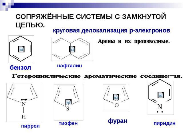 СОПРЯЖЁННЫЕ СИСТЕМЫ С ЗАМКНУТОЙ ЦЕПЬЮ.