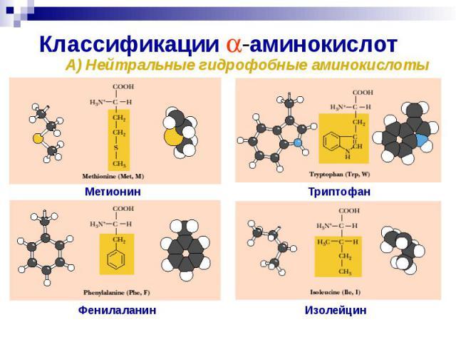 Классификации -аминокислот
