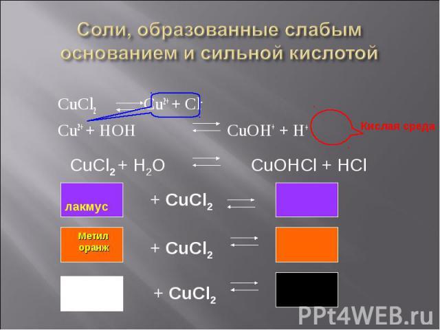 CuCl2 Cu2+ + Cl- CuCl2 Cu2+ + Cl- Cu2+ + HOH CuOH+ + H+