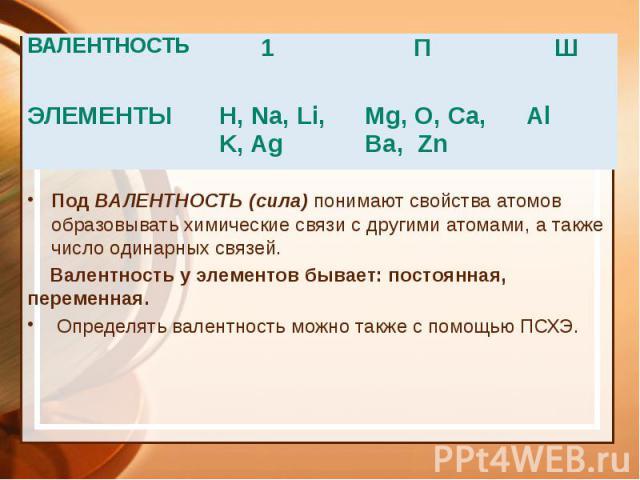 Под ВАЛЕНТНОСТЬ (сила) понимают свойства атомов образовывать химические связи с другими атомами, а также число одинарных связей. Под ВАЛЕНТНОСТЬ (сила) понимают свойства атомов образовывать химические связи с другими атомами, а также число одинарных…