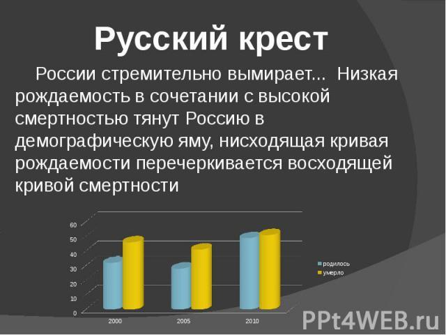 России стремительно вымирает... Низкая рождаемость в сочетании с высокой смертностью тянут Россию в демографическую яму, нисходящая кривая рождаемости перечеркивается восходящей кривой смертности России стремительно вымирает... Низкая рождаемость в …