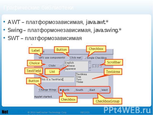 Графические библиотеки AWT – платформозависимая, java.awt.* Swing – платформонезависимая, java.swing.* SWT – платформозависимая
