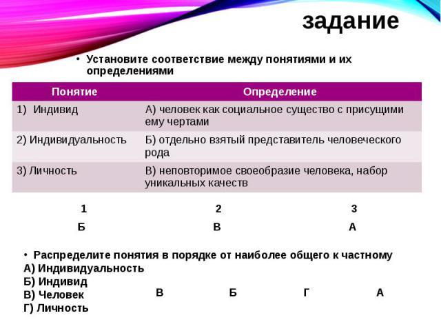 задание Установите соответствие между понятиями и их определениями