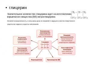 глицерин глицерин