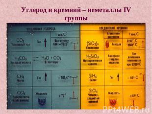 Углерод и кремний – неметаллы IV группы
