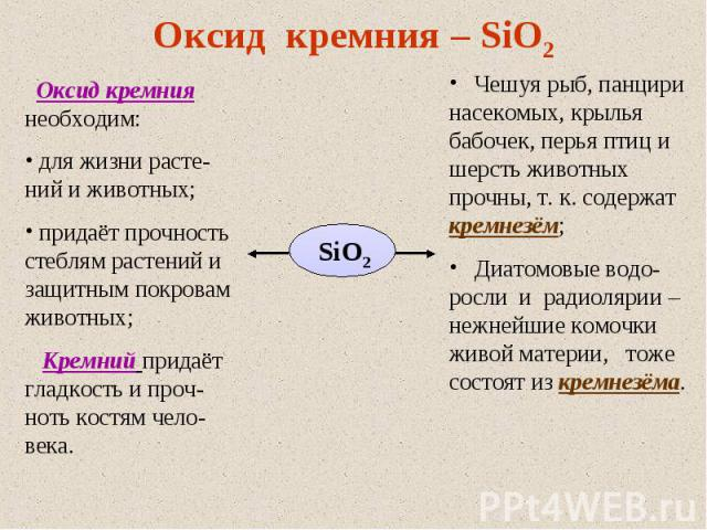 Оксид кремния – SiO2
