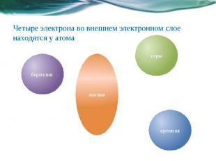Четыре электрона во внешнем электронном слое находятся у атома