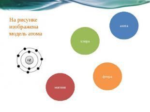 На рисунке изображена модель атома