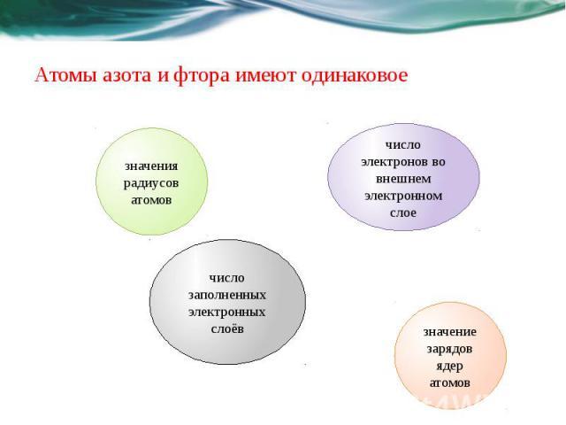 Атомы азота и фтора имеют одинаковое