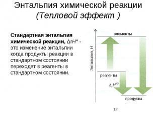 Энтальпия химической реакции (Тепловой эффект )